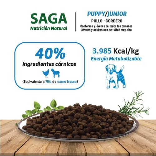 Ingredientes del pienso para perros cachorro y jóven de SAGA