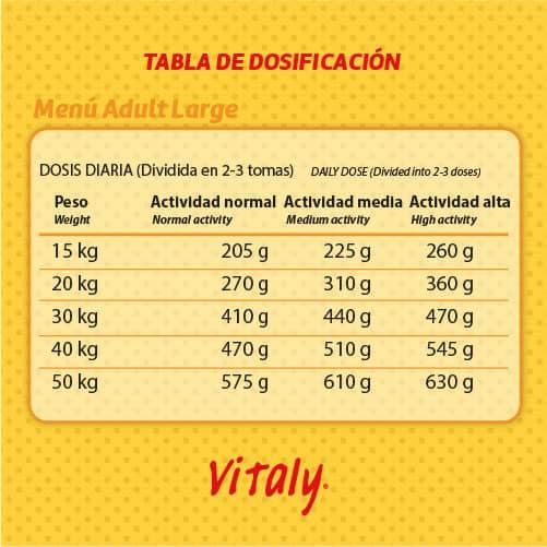 Tabla de dosificación del pienso para perros Vitaly Adult Large