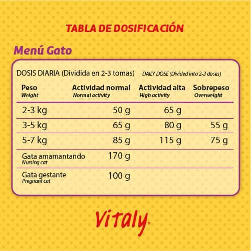 Tabla de dosificación del pienso para gatos de Vitaly