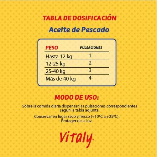 Tabla de dosificación de aceite de pescado de Vitaly